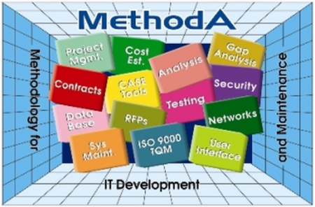 methoda_1e
