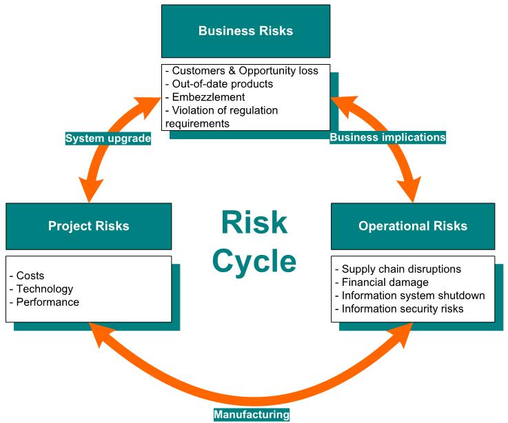 risk1e_trans
